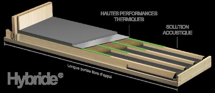 Panneaux_Hybride_Itech-wood_KLH-960